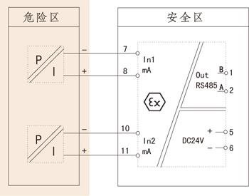 本产品将来自危险区的电流信号转换成电压