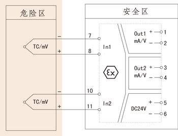 模拟量输出接线图