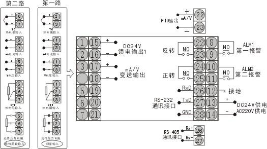 PID调节器采用了人工智能模糊控制;提高了采样速率(500ms)、运算精度、控制精度(一般优于0.2%FS);在外给定基础上采用微分先行的控制方式有效的抑制了对象的扰动问题; 准电脑化的软硬件配置,增强了仪表的可观性,延伸了仪表的功能,它可在一块仪表中实现数字显示,模拟光柱,记录仪表的完美结合。可记录长达220天历史数据、历史曲线。 借助了大屏幕LCD图形显示器,可同屏或分页显示多组提示汉字、参量数据、百分比棒图、报警/输出状态、动态实时曲线、历史曲线参数,同时可以与上位机或打印机联络,适合于单机或组态系