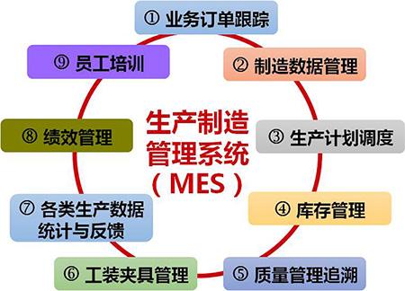 生产制造管理系统EMS350.jpg